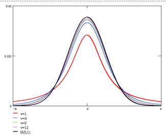 概率密度函数