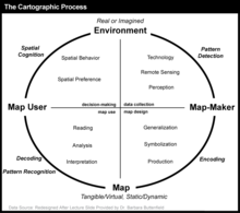 The Cartographic Process.png