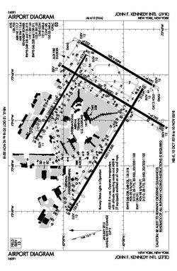 约翰·F·肯尼迪国际机场 John F. Kennedy International Airport的位置