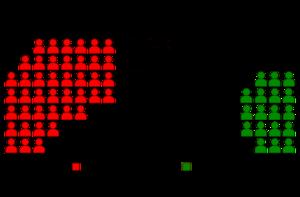 Sitzverteilung Landtag Rheinland-Pfalz 2011.png
