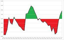 Italian current account balance.jpg