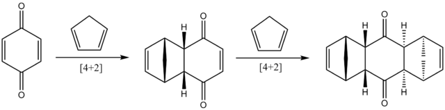 The reaction discovered by Diels and Alder in 1928