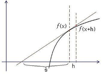 Fermat derivation.JPG