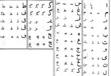 Chechen alphabet-1925.png