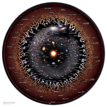 Observable Universe Chinese Annotations.png
