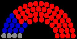 Cambodian Senate composition 2012.png