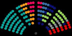 Lithuania Seimas Seating Chart - Nov 26, 2020.png