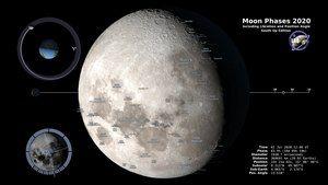 File:Moon Phases 2020 - Southern Hemisphere - 4K.ogv