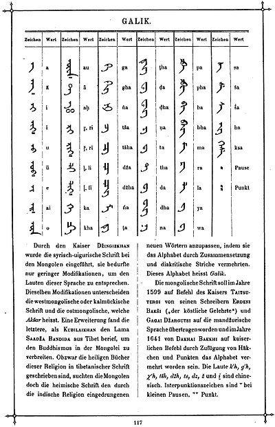 Das Buch der Schrift (Faulmann) 132.jpg