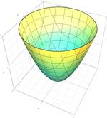 Circular Paraboloid Quadric.png