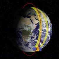 File:Polar orbit.ogv