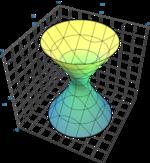 Circular Hyperboloid Of One Sheet Quadric.png