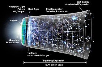 A model of the expanding universe opening up from the viewer's left, facing the viewer in a 3/4 pose.