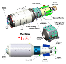 Wentian Module.png