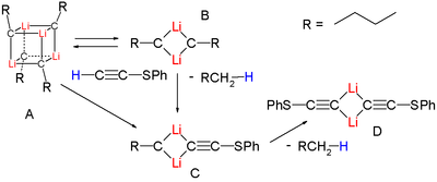 有机锂的聚合 Jones 2007