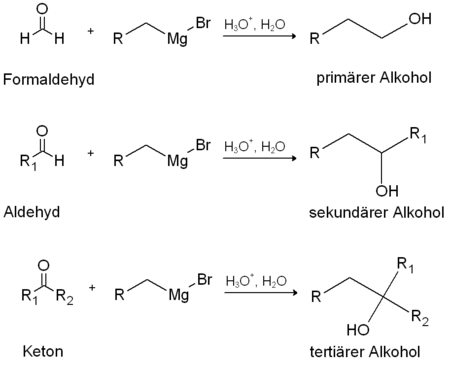 Grignard-Reaktion verschiedene Produkte.png