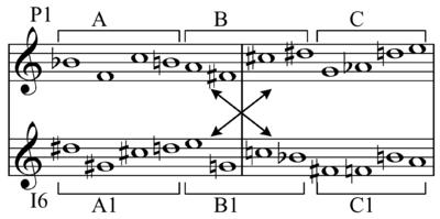 Schoenberg - Piano Piece op.33a tone row.png