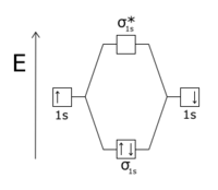 H2 antibonding orbital.png