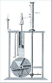 一座水钟。其中一座小型人像手持指针指向圆柱上代表小时的标记;圆柱透过齿轮连结到由水驱动的漂浮水轮,而水轮也支撑着人像。
