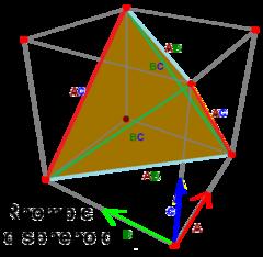 Rhombic disphenoid.png