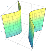 Hyperbolic Cylinder Quadric.png
