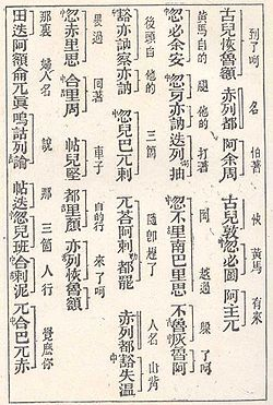 """white page with several lines of black Chinese characters running top-down and separated into small groups by spaces. To the left of some of the characters there are small characters such as 舌 and 中. To the right of each line, groups of characters are indicated as such by a """"]]""""-shaped bracket, and to the right of each such bracket, there are other medium-sized characters"""