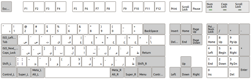 Ubuntu-arabic-keyboard-layout.png