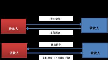 Repo diagram.png