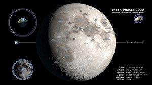 File:Moon Phases 2020 - Northern Hemisphere - 4K.ogv