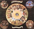 Hieronymus Bosch – The Seven Deadly Sins and the Four Last Things