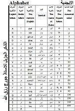 Maaloula Aramaic Square Script Key.jpg