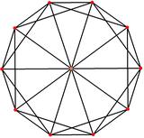 Icosahedron t0 H3.png