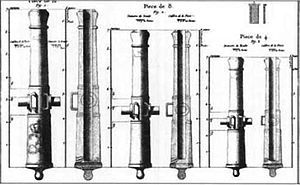 Black and white drawing of three cannon barrels.