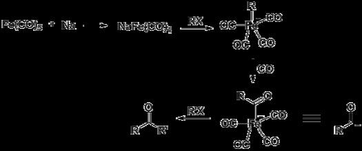 极性转换例子 五羰基铁