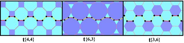 Quasiregular skew apeirogon in truncated tilings.png