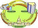 Economics circular flow cartoon.jpg