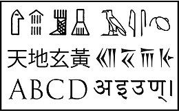 Historical Writing Systems Template Image