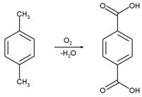 对二甲苯空气氧化制取对苯二甲酸