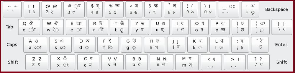 Assamese keyboard layout (Inscript)
