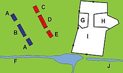 Diagram of the Battle of Lincoln