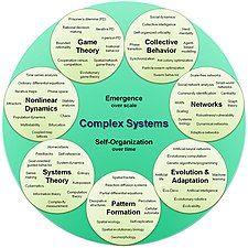 Complex systems organizational map.jpg