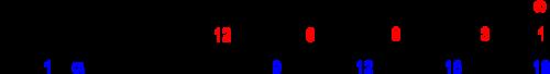 十八碳四烯酸,红色为生理学编号,蓝色为化学编号