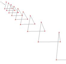 Triangular helix.png