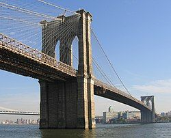 从布鲁克林下城眺望布鲁克林大桥
