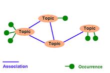 TopicMapKeyConcepts2.PNG
