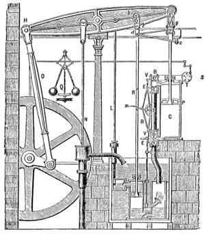 Boulton & Watt Steam Engine