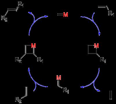 肖万提出的烯烃复分解反应机理