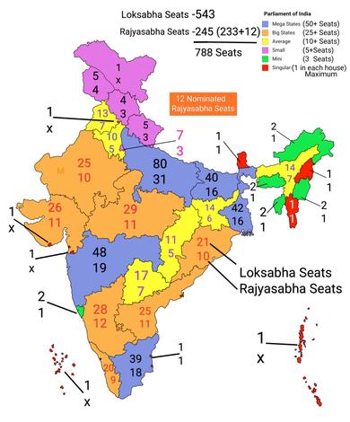 Sansad seat distribution.png