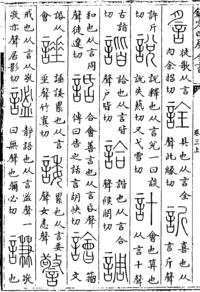 page of a Chinese dictionary, with headings in seal script and entries in conventional script