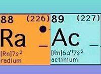 Radium and Actinium's Electron Configuration (condensed)